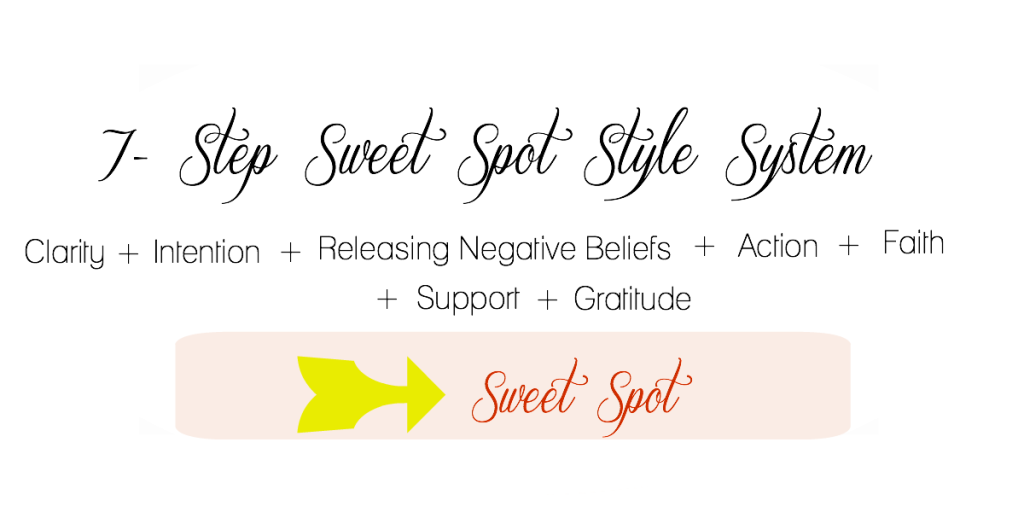 7 Step Sweet Spot Style System